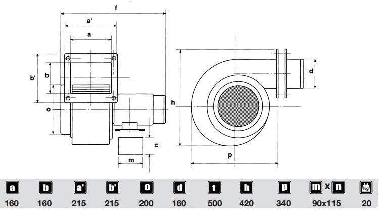 medidas_ventilador_C20_3
