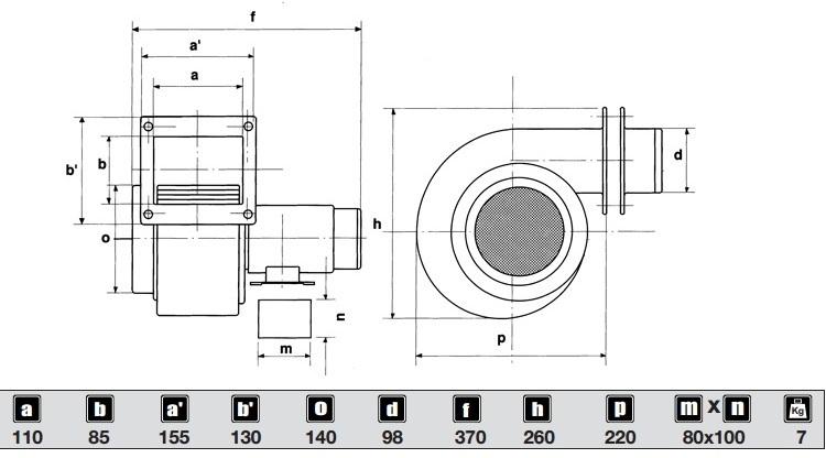 medidas_ventilador_C402