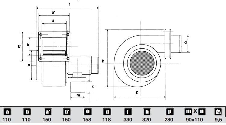 medidas_ventilador_C503