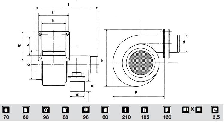 medidas_ventiladores